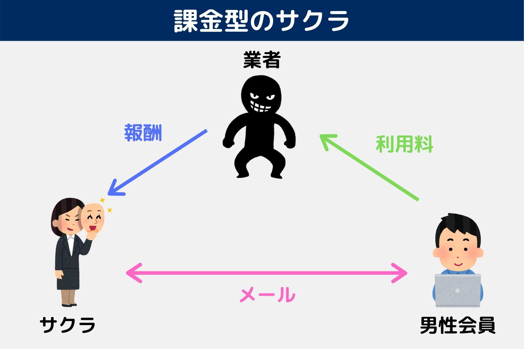 サクラ 構図